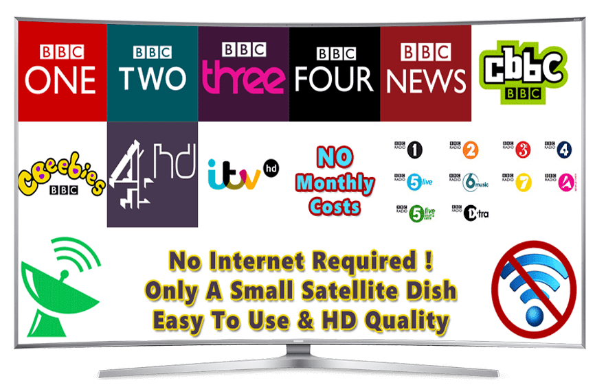The latest Freeview TV without monthly charges!
